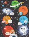 Kérdések és válaszok a világűrről